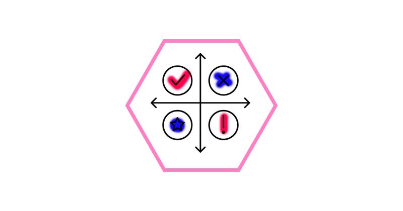 Создаем матрицу приоритетов: сервис Miro