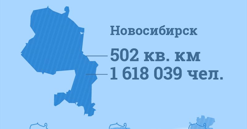 Как NGS сравнивал Новосибирск смировыми столицами