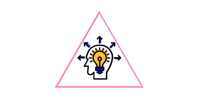Создаем интеллект-карту: сервис MindMup