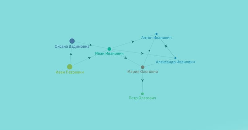 Как создать диаграмму связей: сервис Flourish