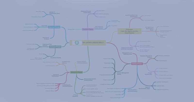 Зачем икак создать интеллект-карту